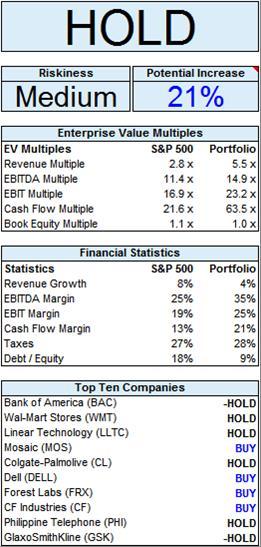 Stock Ratings Help
